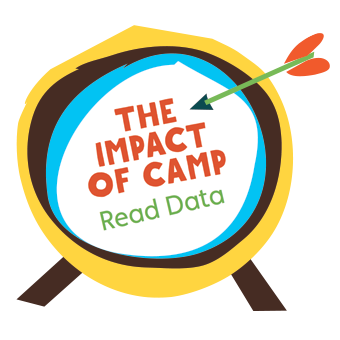The Impact of Camp - Read Data
